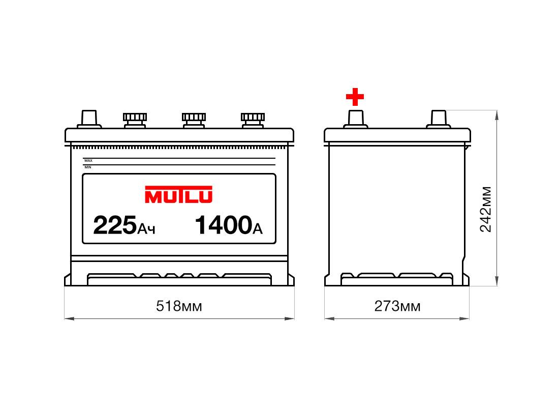 Аккумулятор MUTLU 225Ah 12V 1400A 1D6B размеры